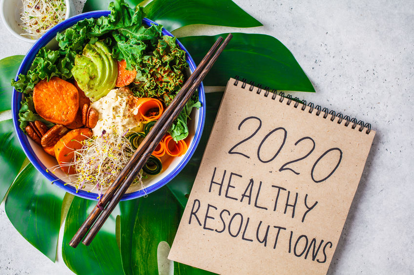 2020 Healthy Resolutions